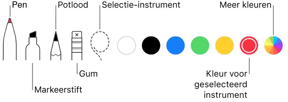 De knoppenbalk voor annotaties met een pen, markeerstift, potlood, gum, selectie-instrument en de kleuren die je kunt kiezen.