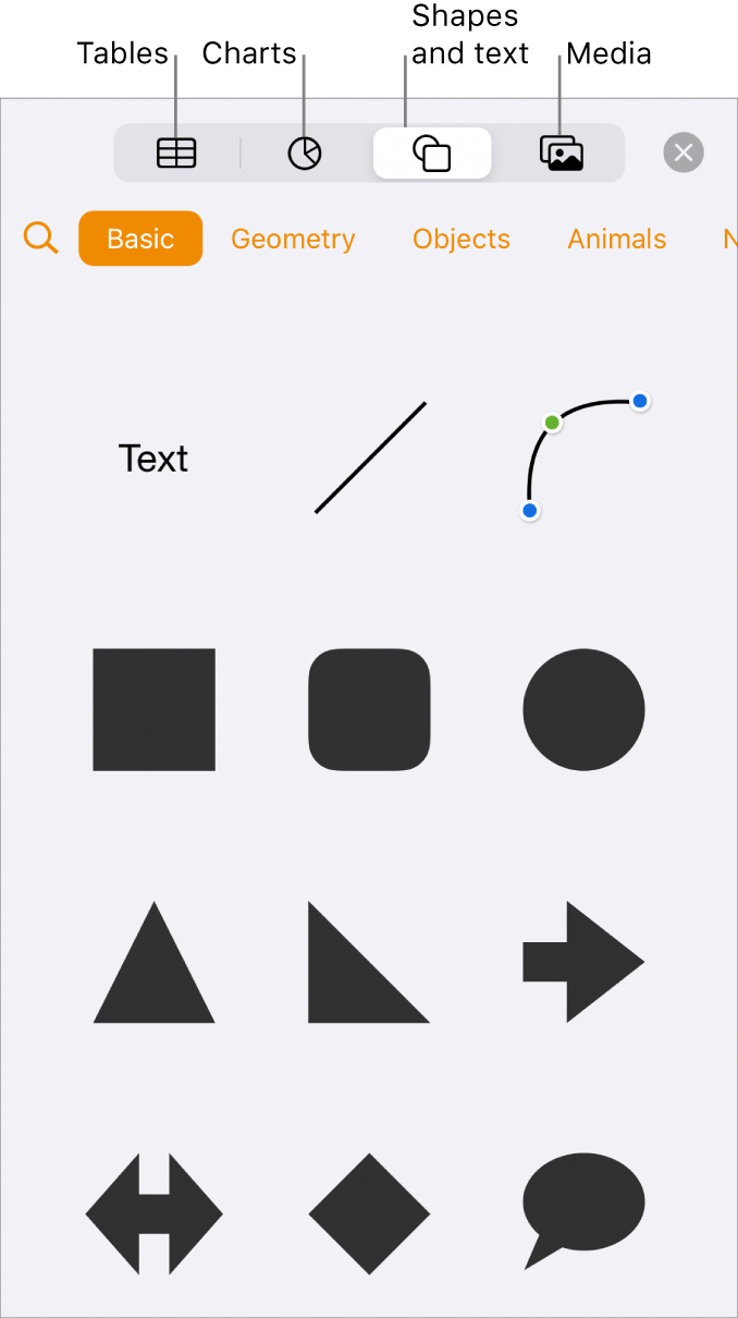 The controls for adding an object, with buttons at the top to choose tables, charts, and shapes (including lines and text boxes), and media.