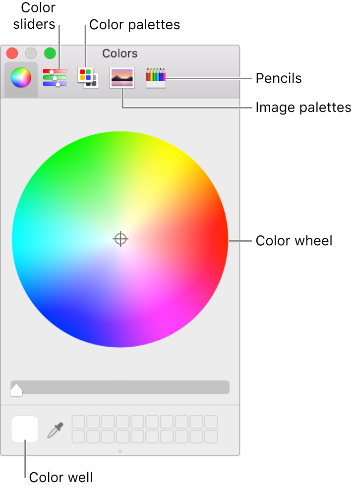 The Colors window. At the top of the window is the toolbar, which has buttons for color sliders, color palettes, image palettes, and pencils. In the middle of the window is the color wheel. The color well is at the bottom left.