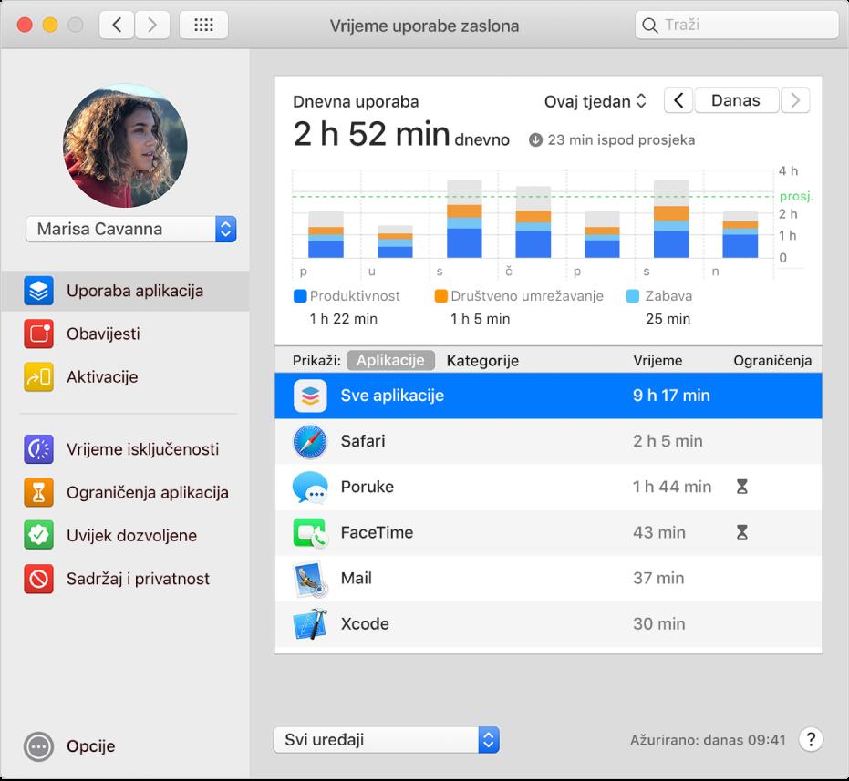 Okno Uporaba aplikacija Vremena uporabe zaslona, s prikazom uporabe aplikacije za dijete u grupi Dijeljenja s obitelji. Ikona vremena isključenosti pojavljuje se pokraj aplikacija koje su dostigle vremensko ograničenje.
