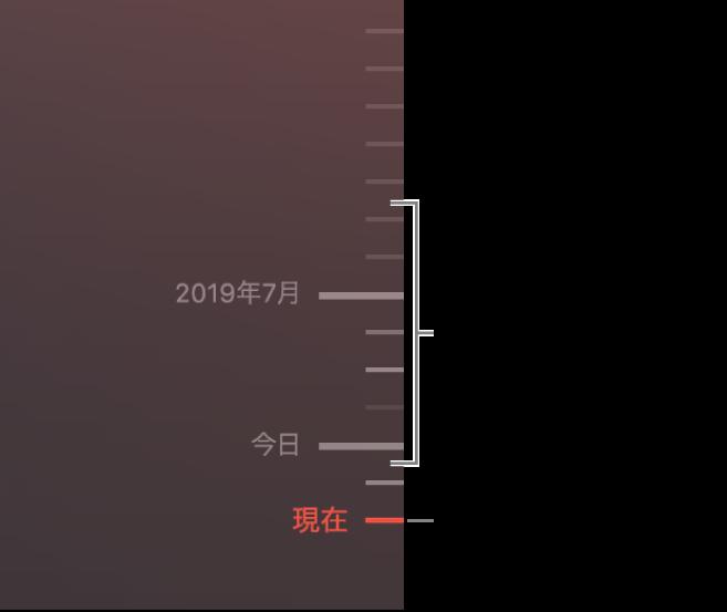 バックアップタイムライン。目盛りが表示されています。赤い目盛り。ブラウズしようとしているバックアップの時刻が示されています。