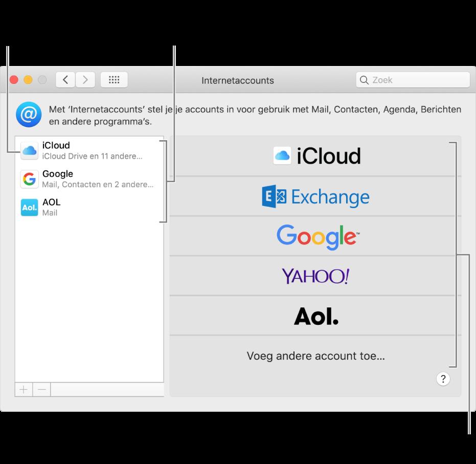 Het paneel 'Internetaccounts' in Systeemvoorkeuren met accounts aan de rechterkant en beschikbare accounttypen aan de linkerkant.