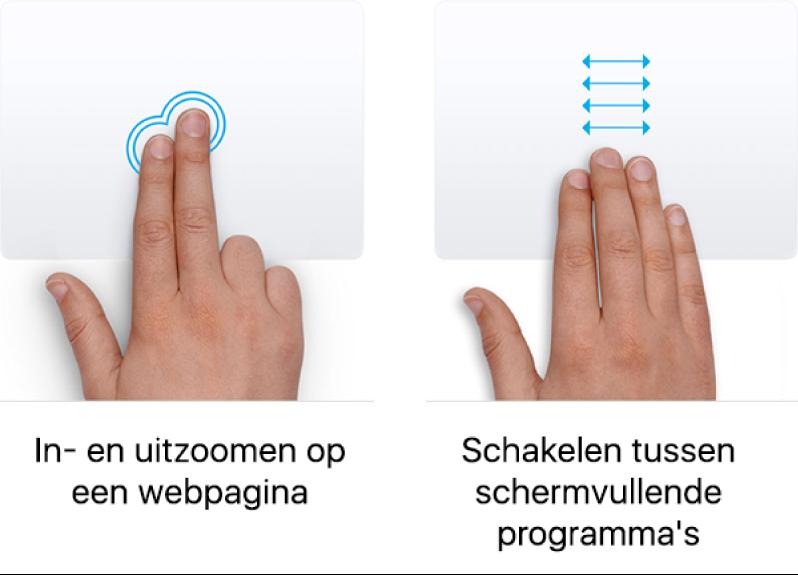 Voorbeelden van trackpadgebaren voor het in- en uitzoomen op een webpagina en het schakelen tussen schermvullende apps.