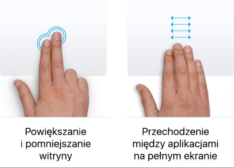 Przykłady gestów gładzika do przybliżania ioddalania strony internetowej oraz poruszania się między aplikacjami wyświetlanymi na pełnym ekranie.