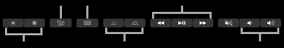 展開的「控制區」的部份按鈕如下,由左至右依序是顯示器亮度、「指揮中心」和、「啟動台」、鍵盤亮度、影片或音樂播放及音量。