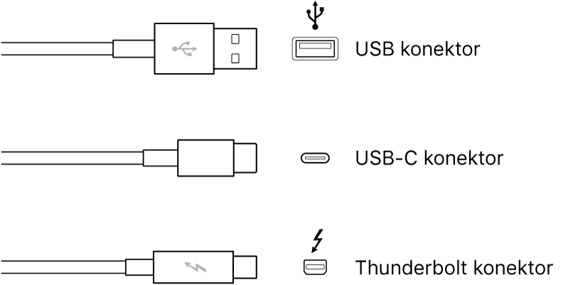 Obrázek typů konektorů USB aFireWire.