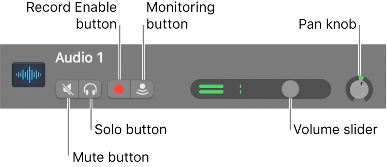 Track header, with controls called out.