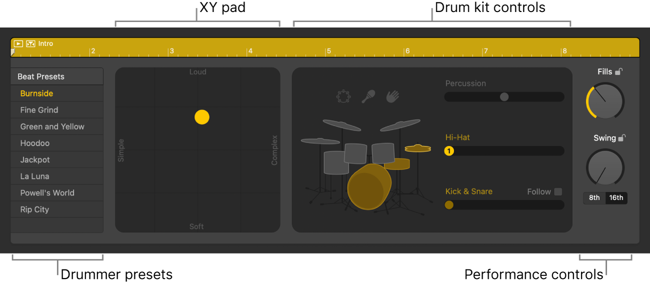 Drummer Editor showing different areas.