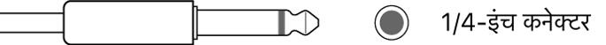 Tip-Ring-Sleeve और Tip-Sleeve कनेक्टर का चित्रण।
