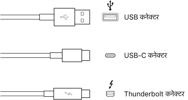 USB और FireWire कनेक्टर प्रकार का चित्रण।
