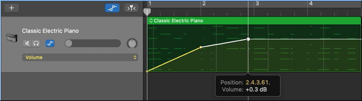Menampilkan titik kontrol automasi volume.