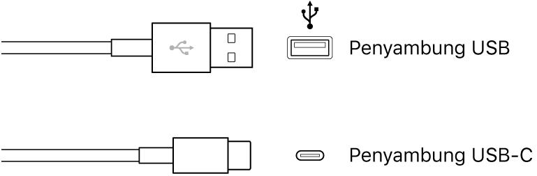 Ilustrasi penyambung USB.