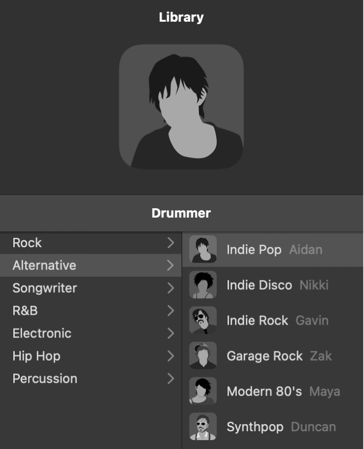 Kad watak dalam Editor Drummer.