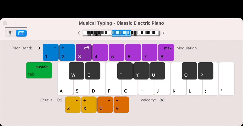 Okno klawiatury muzycznej