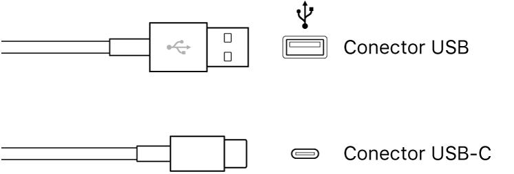 Ilustração dos conectores USB.