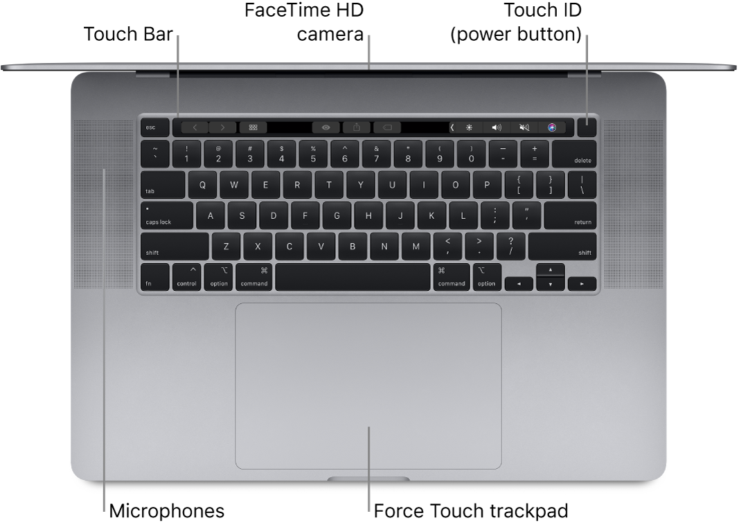 Looking down on an open MacBook Pro, with callouts to the TouchBar, the FaceTime HD camera, TouchID (power button), and the Force Touch trackpad.