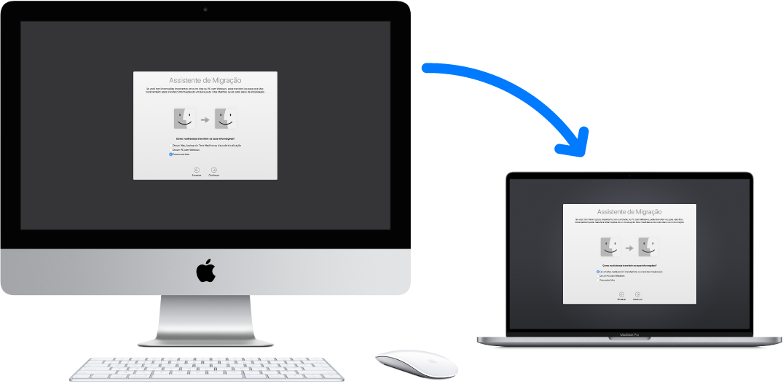 Um iMac antigo exibindo a tela do Assistente de Migração, conectado a um MacBook Pro novo que também mostra a tela do Assistente de Migração.