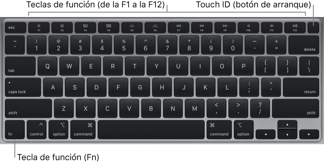 El teclado del MacBookAir, con la fila de teclas de función, el botón de arranque TouchID en la parte superior, y la tecla de función (Fn) en la esquina inferior izquierda.