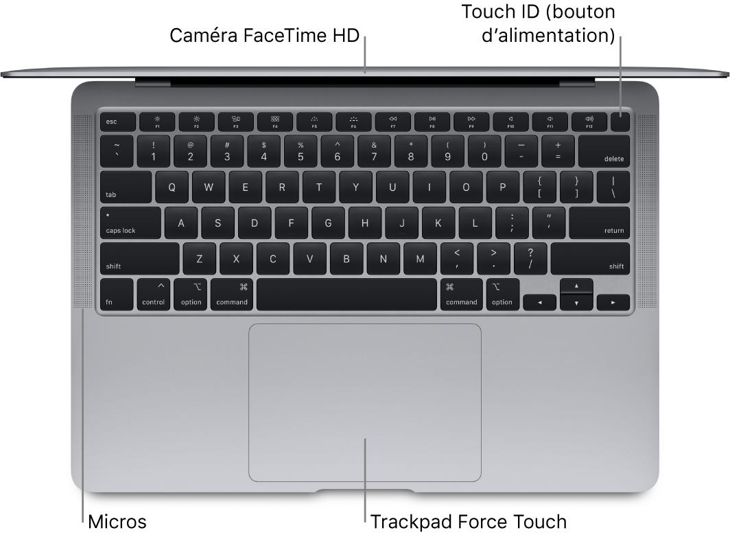 Vue en plongée d'un MacBookAir ouvert, avec des légendes pour la TouchBar, la caméra FaceTimeHD, TouchID (bouton d'alimentation), les microphones et le trackpad ForceTouch.