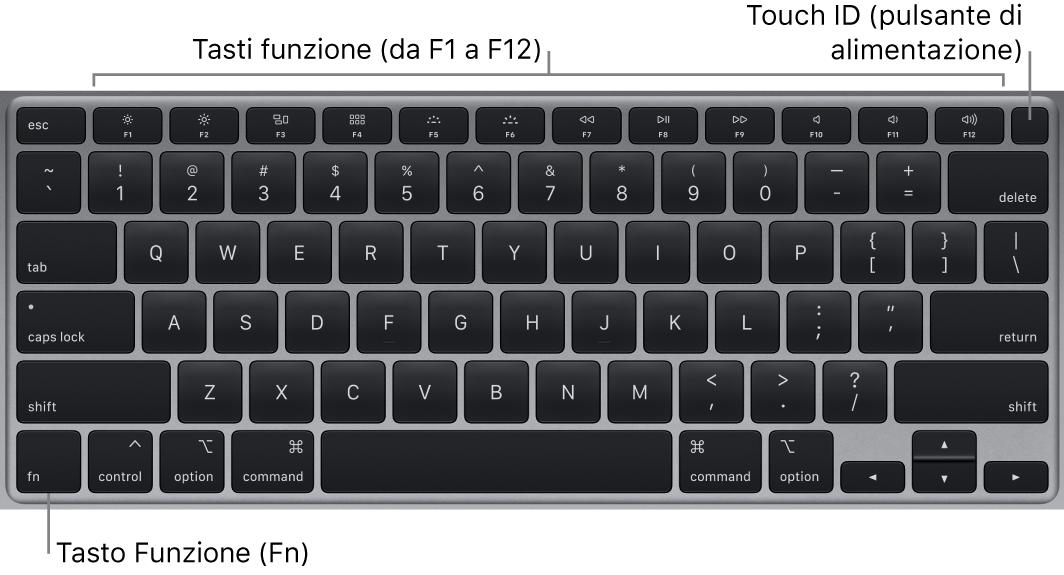 La tastiera di MacBookAir che mostra i tasti funzione, il pulsante di alimentazione TouchID in alto e il tasto Funzione (Fn) nell'angolo in basso a sinistra.