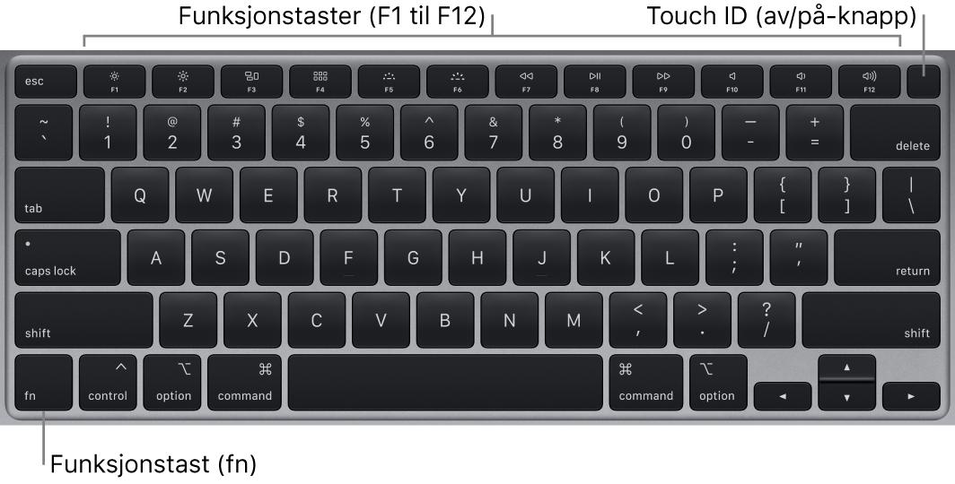 MacBook Air-tastaturet, der du ser raden med funksjonstaster, av/på-knappen med Touch ID øverst og fn-funksjonstasten nede til venstre.