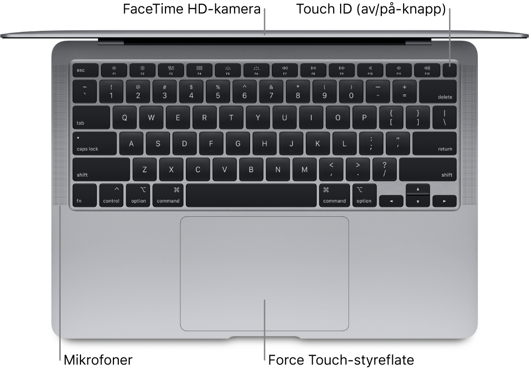 Oversikt over en åpen MacBook Air med bildeforklaringer for Touch Bar, FaceTime HD-kameraet, Touch ID (av/på-knappen) og Force Touch-styreflaten.