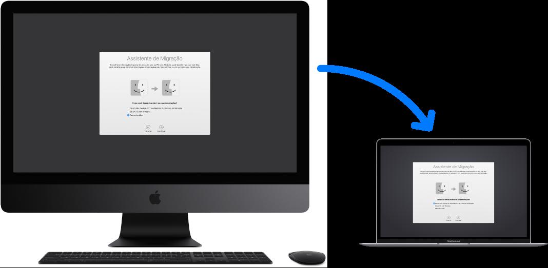 Um iMac antigo exibindo a tela do Assistente de Migração, conectado a um MacBook Air novo que também mostra a tela do Assistente de Migração.