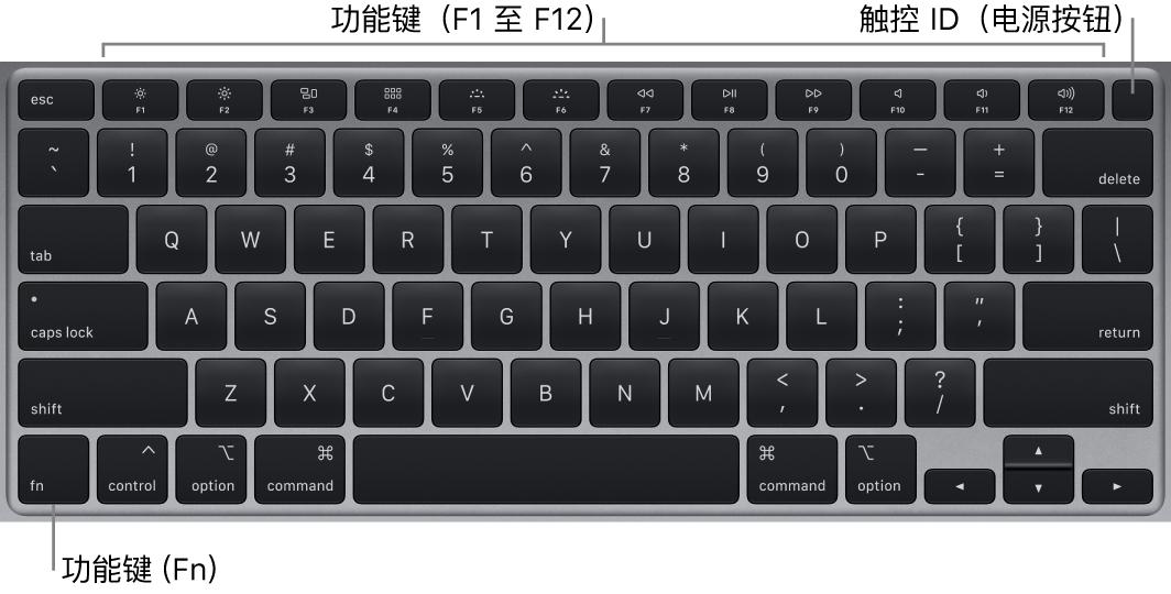 显示一排功能键的 MacBook Air 键盘,触控 ID 电源按钮位于顶部,功能键 (Fn) 位于左下角。
