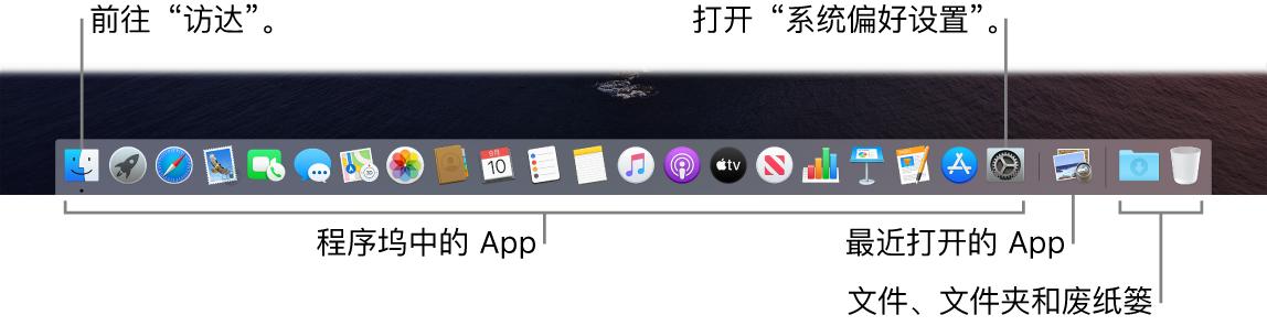"""程序坞,显示""""访达""""、""""系统偏好设置""""以及程序坞中将 App 和文件及文件夹分隔的线条。"""
