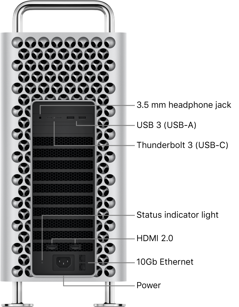 A side view of Mac Pro showing the 3.5 mm headphone jack, two USB-A ports, two Thunderbolt3 (USB-C) ports, a status indicator light, two HDMI 2.0 ports, two 10 Gigabit Ethernet ports, and Power port.