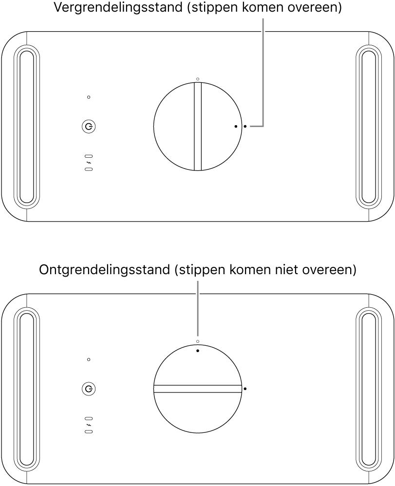 Bovenkant van de computerbehuizing met de hendel in de vergrendelde en ontgrendelde positie.