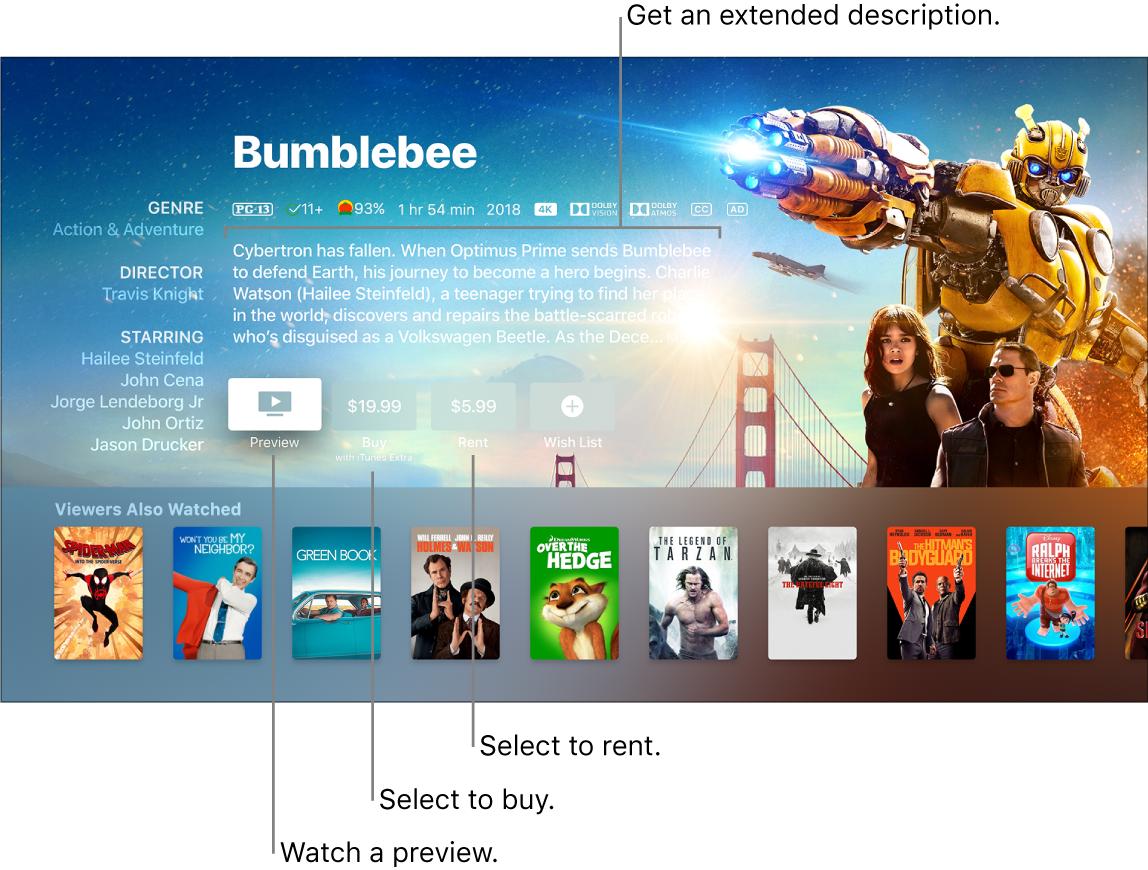 Movie info screen
