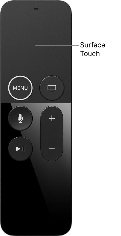 Télécommande SiriRemote avec une légende désignant la surface Touch
