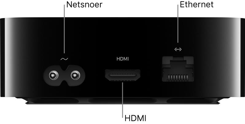 Achterkant van AppleTV 4K met bijschriften voor poorten