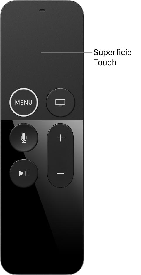 Control remoto con la superficie Touch resaltada