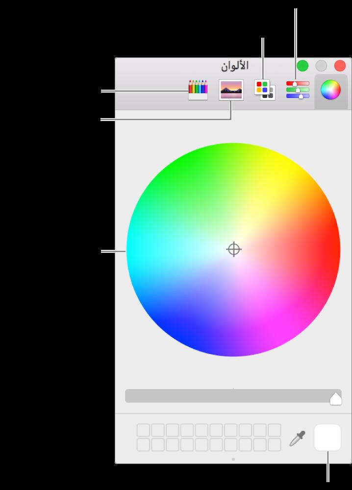 نافذة الألوان. في أعلى النافذة يوجد شريط الأدوات الذي يحتوي على أزرار لأشرطة تمرير الألوان ولألواخ الألوان وألواح الصور والأقلام. وفي منتصف النافذة يوجد قرص الألوان. وتوجد علبة الألوان في الجزء السفلي الأيمن.