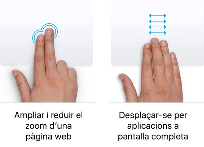 Exemples de gestos del trackpad per apropar i allunyar una pàgina web i desplaçar-se entre apps a pantalla completa.