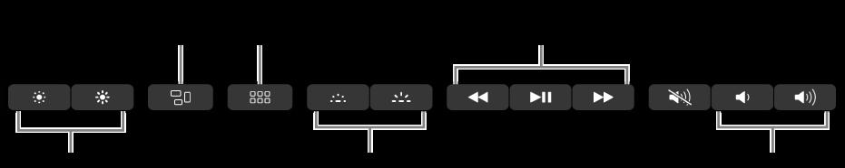 """Zu den Tasten im Erweiterten Control Strip gehören (von links nach rechts) """"Bildschirmhelligkeit"""", """"Mission Control"""", """"Launchpad"""". """"Tastaturhelligkeit"""" sowie """"Videowiedergabe"""" oder """"Musikwiedergabe"""" und """"Lautstärke"""""""