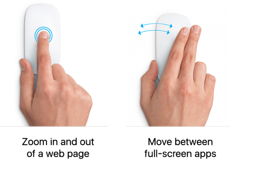 Examples of mouse gestures for zooming in and out of a web page and moving between full-screen apps.