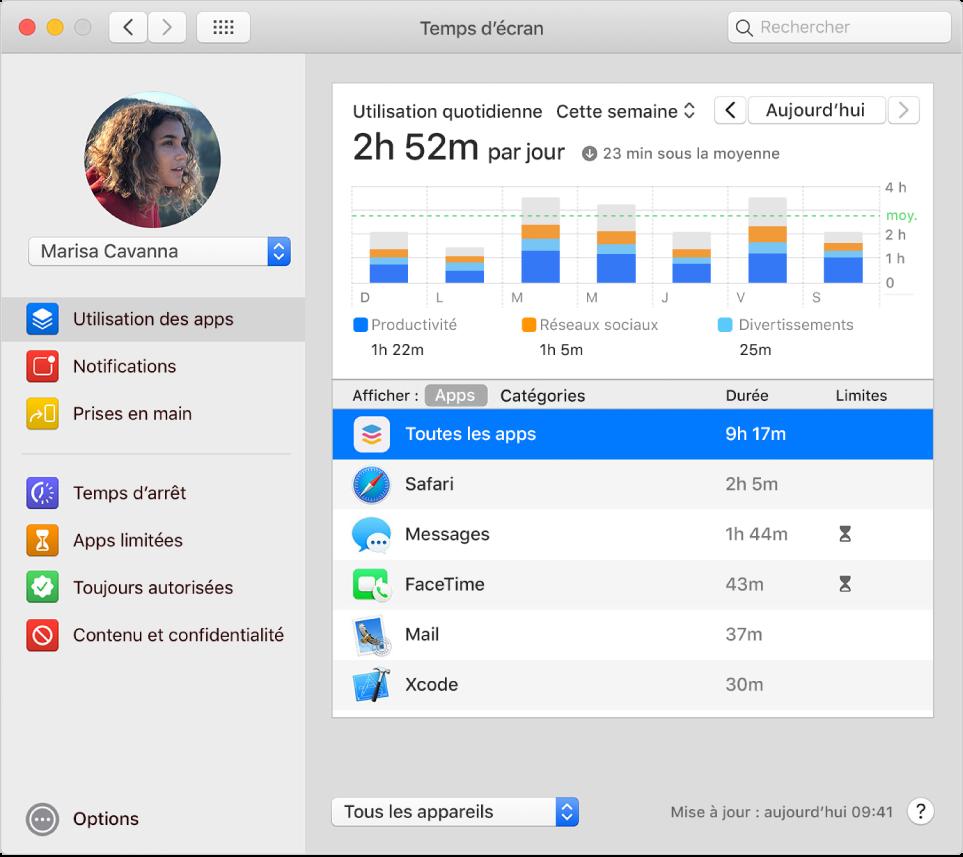 La sous-fenêtre Utilisation des apps de Temps d'écran qui affiche l'utilisation des apps d'un enfant dans un groupe de partage familial. L'icône Temps d'arrêt s'affiche à côté des apps qui ont atteint la limite de temps.