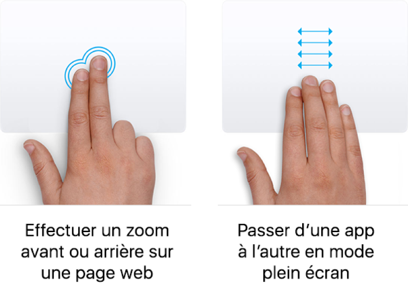 Exemples de gestes du trackpad pour agrandir ou réduire la taille d'une page web, et basculer entre des apps en plein écran.