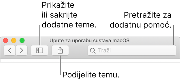 Prozor za pomoć prikazuje tipku u alatnoj traci koju je potrebno kliknuti za skrivanje ili za prikaz Kazala sadržaja, tipku za dijeljenje teme i polje za pretraživanje koje vam pomaže u pretraživanju Maca.
