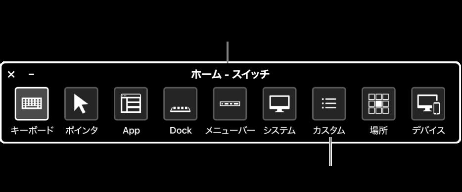 スイッチコントロールの「ホーム」パネルには、左から右へ順に、 キーボード、ポインタ、App、Dock、メニューバー、システムコントロール、カスタムパネル、画面の場所、およびその他のデバイスがあります。