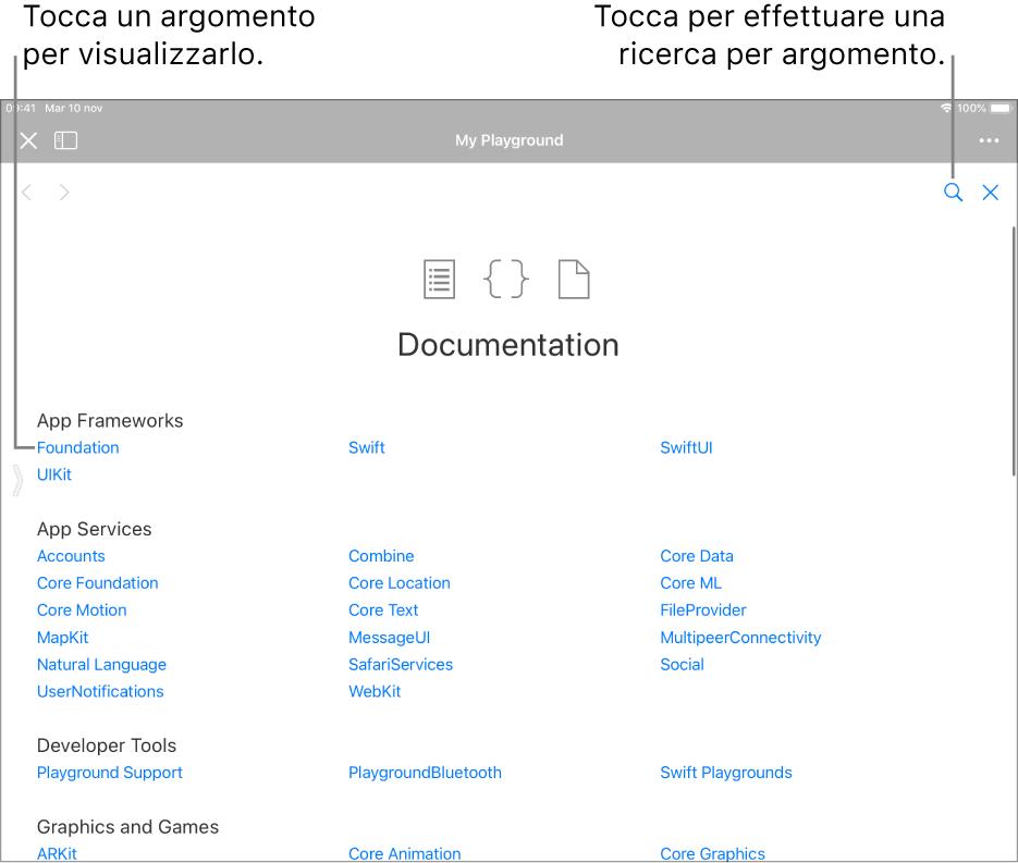 La pagina dell'indice nella documentazione di Swift, che mostra l'icona per la ricerca e gli argomenti che puoi toccare per leggere.