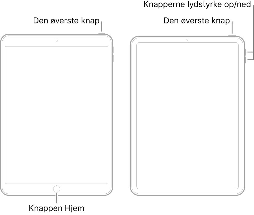 Illustrationer af to typer iPad-modeller med skærmen opad. Illustrationen længst til venstre viser en model med knappen Hjem i bunden af enheden og den øverste knap på enhedens øverste kant til højre. Illustrationen længst til højre viser en model uden knappen Hjem. På denne enhed vises knapperne Lydstyrke op og Lydstyrke ned på højre side af enheden nær toppen, og den øverste knap vises på enhedens øverste kant til højre.