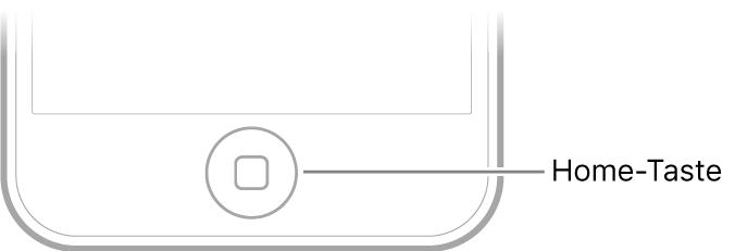 Die Home-Taste befindet sich unten auf dem iPodtouch.