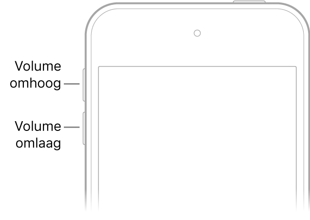 Het bovenste gedeelte van de voorkant van de iPhone met linksboven de volumeknoppen.