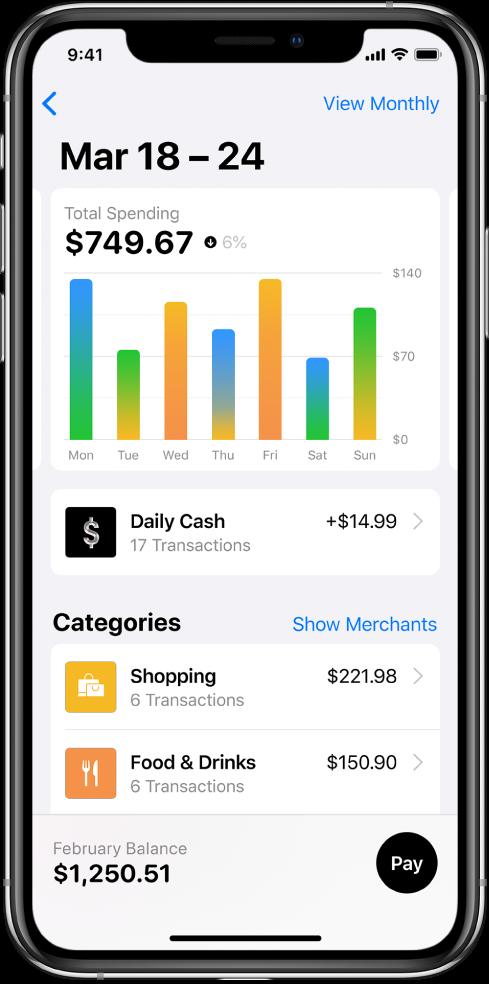 Графика, показваща разходите за всеки ден от седмицата, спечеления Daily Cash и разходите за категориите Shopping (Пазаруване) и Food & Drinks (Храна и напитки).