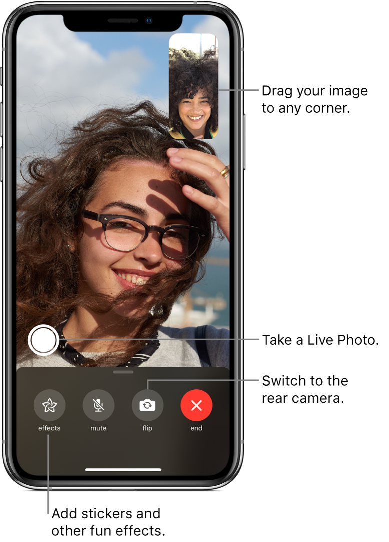 The FaceTime screen showing a call in progress. Your image appears in a small rectangle in the upper right, and the image of the other person fills the rest of the screen. Across the bottom of the screen are the Effects, Mute, Flip, and End buttons. The button for taking a LivePhoto is above them.