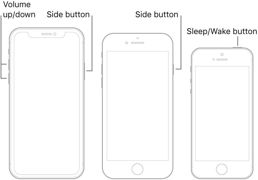Illustrations of three types of iPhone models, all with the screens facing up. The leftmost illustration shows the volume up and volume down buttons on the left side of the device. The side button is shown on the right. The middle illustration shows the side button on the right of the device. The rightmost illustration shows the Sleep/Wake button on the top of the device.